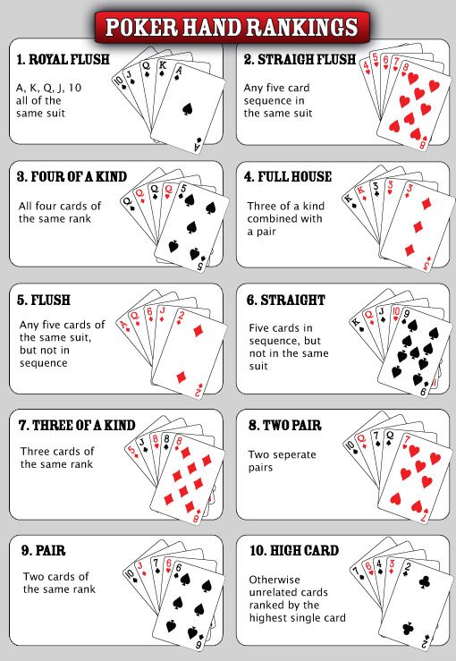 Bet on Poker Live Cards