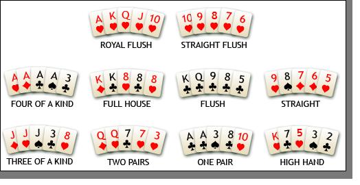 Texas Hold'em Poker Live Rankings
